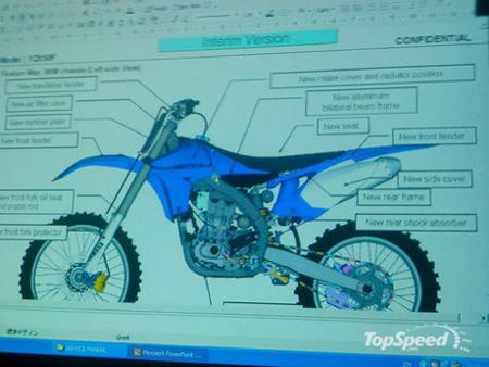Куплю кроссовый мотоцикл 80 кубов б у